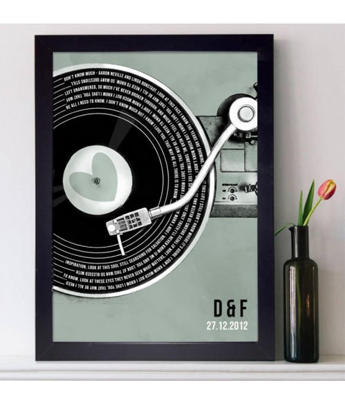 Record Song Lyrics Print - Vintage Green **Any Song **Any Artist