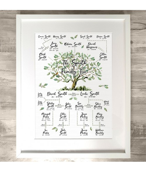 The Reverse Family Tree - Made to Order Personalised Print